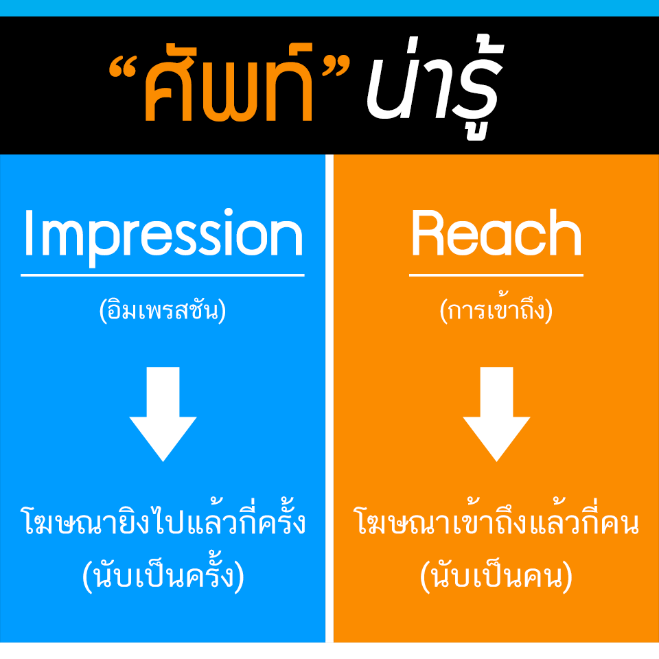 Cover - Facebook impression vs reach